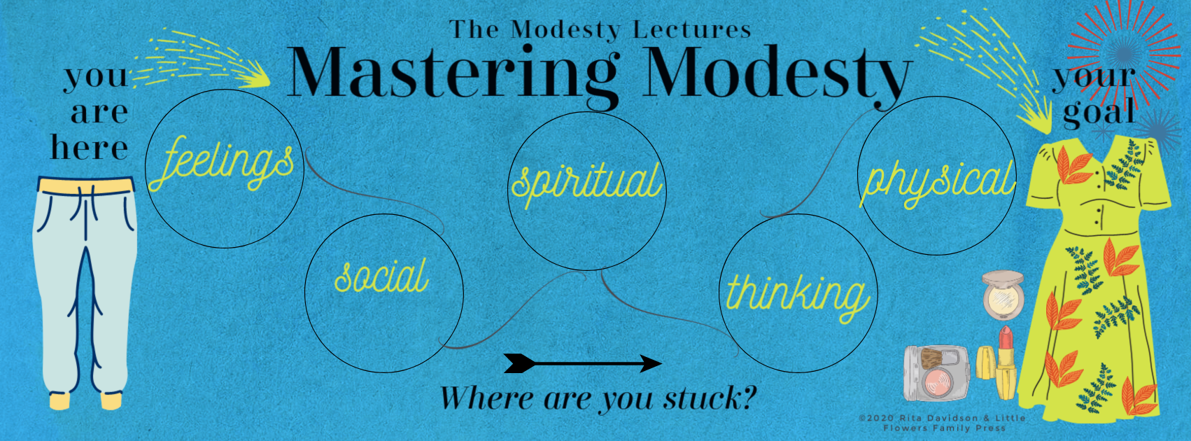 The Modesty Lectures